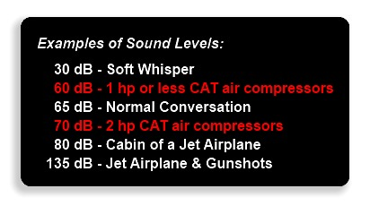 California Air Tools Air Compressor Decibel Level Chart